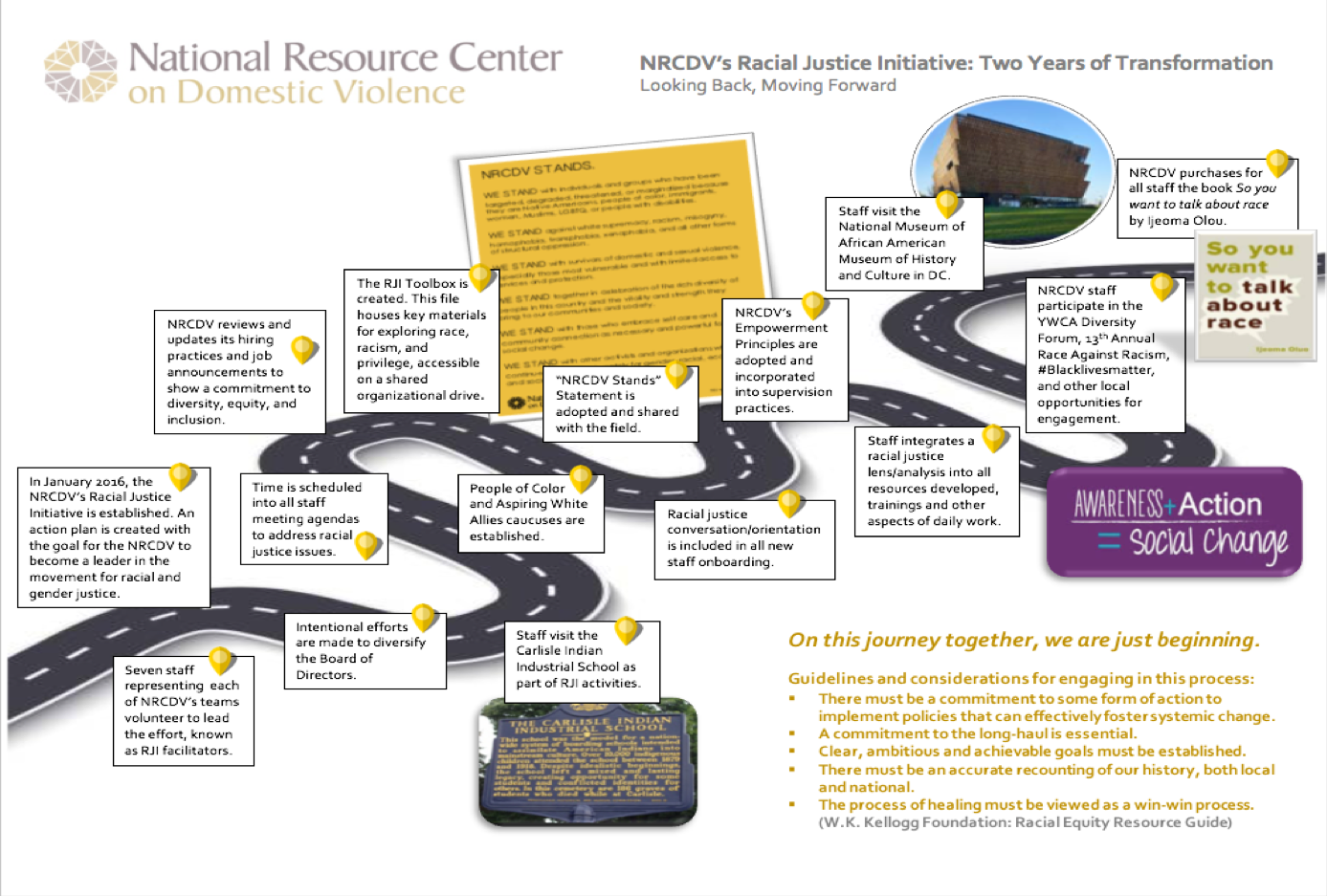 A paved winding road snakes across the page. At multiple places along the road there are text boxes and images marking important events in NRCDV's two year journey in their racial justice initiative.